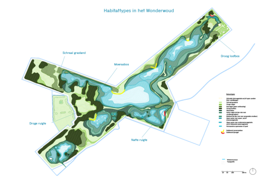 habitattypes5